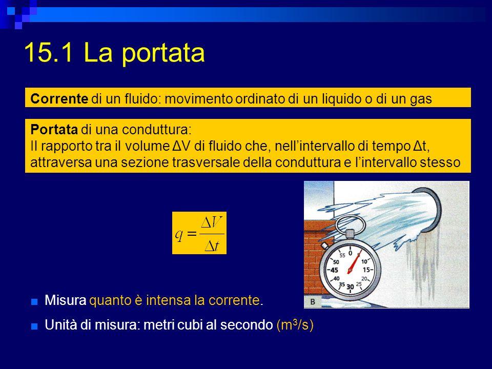 15.1 La portata Corrente di un fluido: movimento ordinato di un liquido o di un gas. Portata di una conduttura: