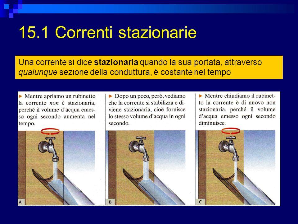 15.1 Correnti stazionarie Una corrente si dice stazionaria quando la sua portata, attraverso qualunque sezione della conduttura, è costante nel tempo.