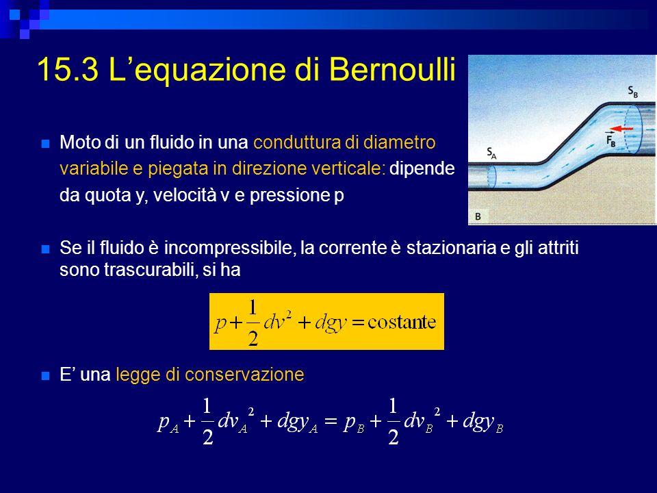 15.3 L'equazione di Bernoulli