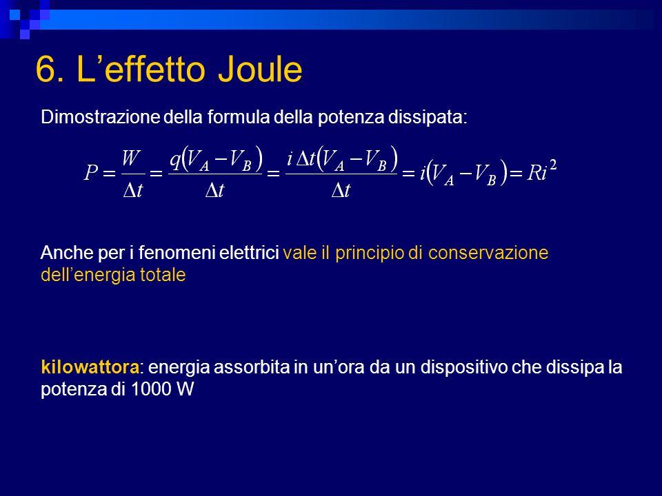 6. L'effetto Joule Dimostrazione della formula della potenza dissipata: