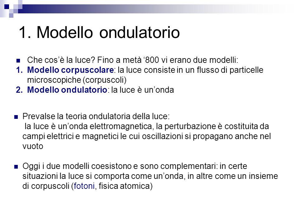 1. Modello ondulatorio Che cos'è la luce Fino a metà '800 vi erano due modelli: