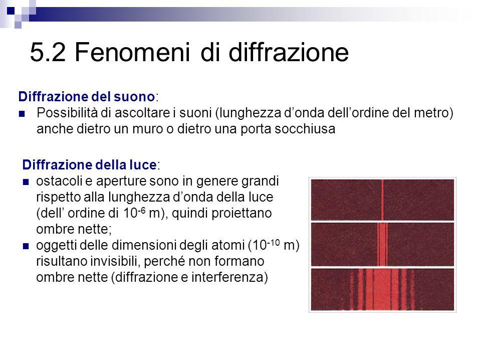 5.2 Fenomeni di diffrazione