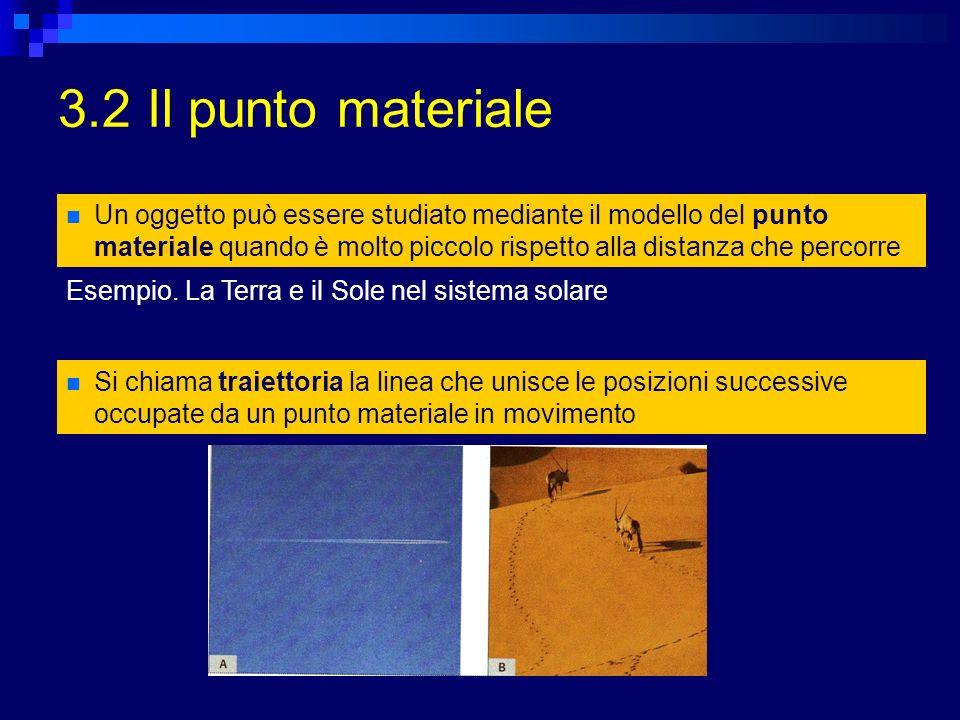 3.2 Il punto materiale