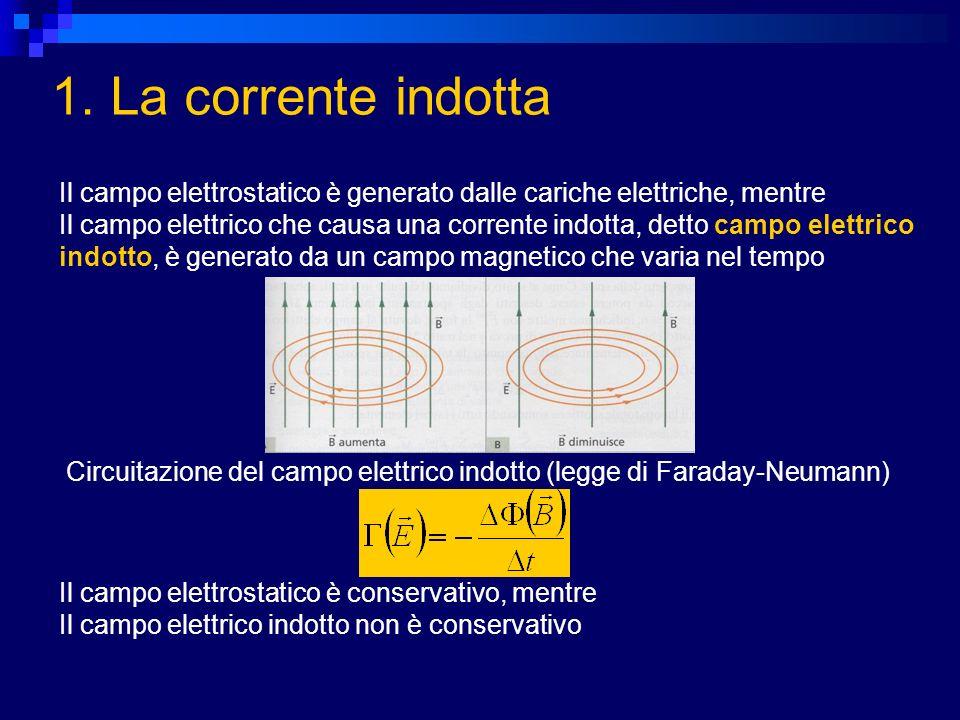 1. La corrente indotta Il campo elettrostatico è generato dalle cariche elettriche, mentre.