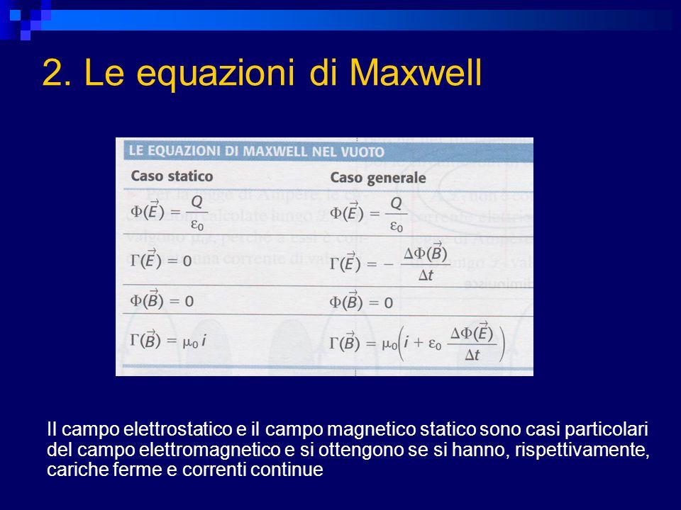 2. Le equazioni di Maxwell