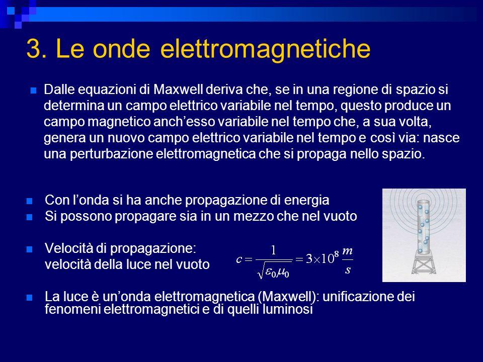 3. Le onde elettromagnetiche