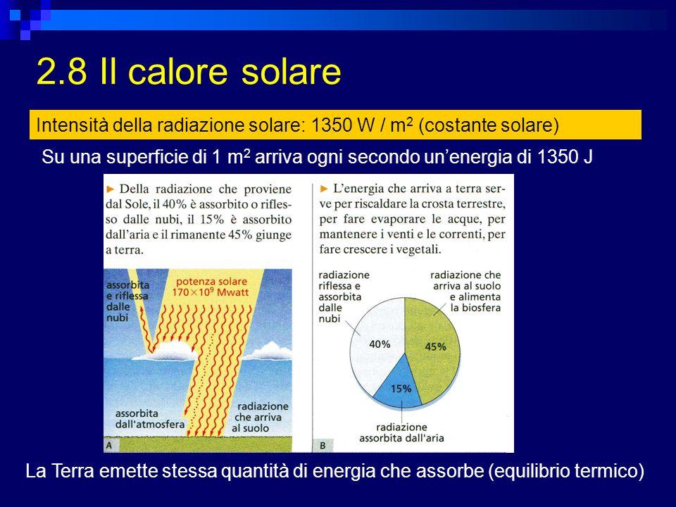 2.8 Il calore solare Intensità della radiazione solare: 1350 W / m2 (costante solare)