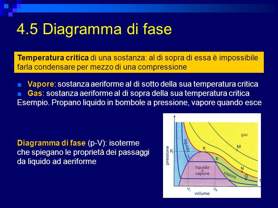 4.5 Diagramma di fase Temperatura critica di una sostanza: al di sopra di essa è impossibile farla condensare per mezzo di una compressione.