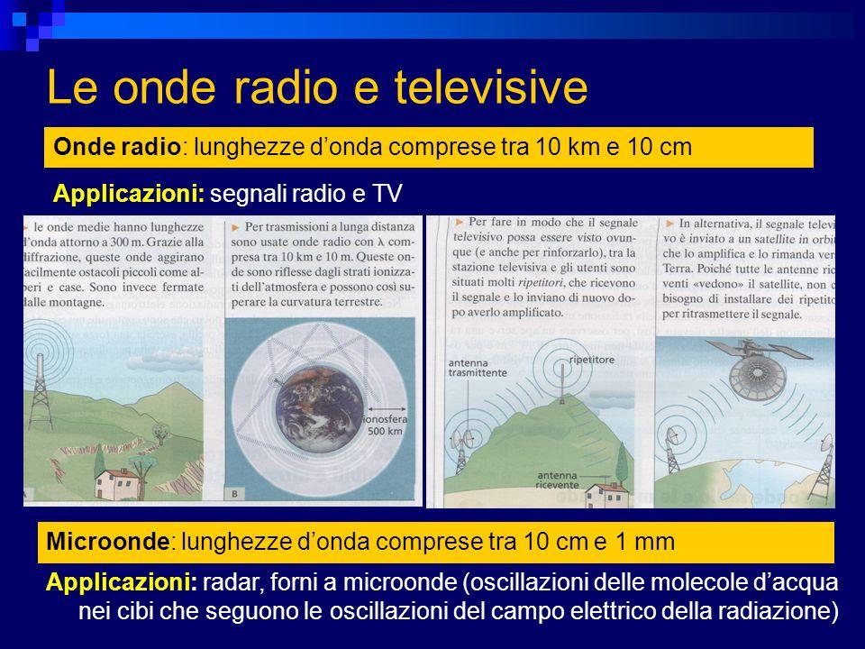 Le onde radio e televisive