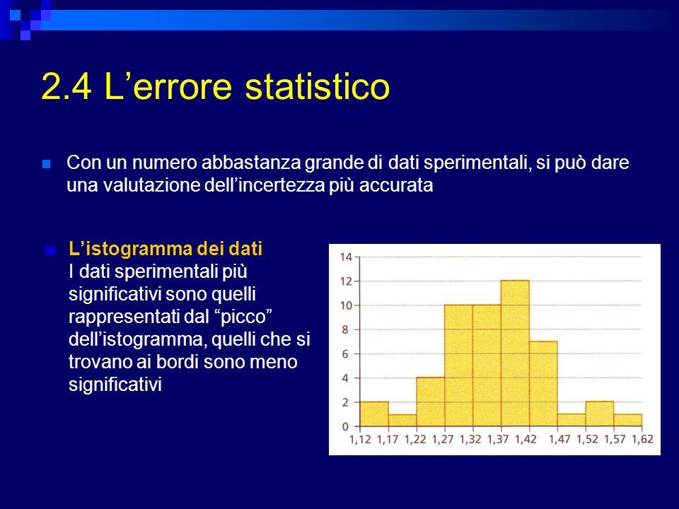 2.4 L'errore statistico Con un numero abbastanza grande di dati sperimentali, si può dare una valutazione dell'incertezza più accurata.