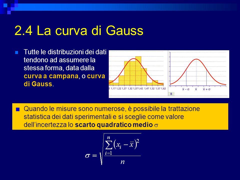 2.4 La curva di Gauss Tutte le distribuzioni dei dati tendono ad assumere la stessa forma, data dalla curva a campana, o curva di Gauss.