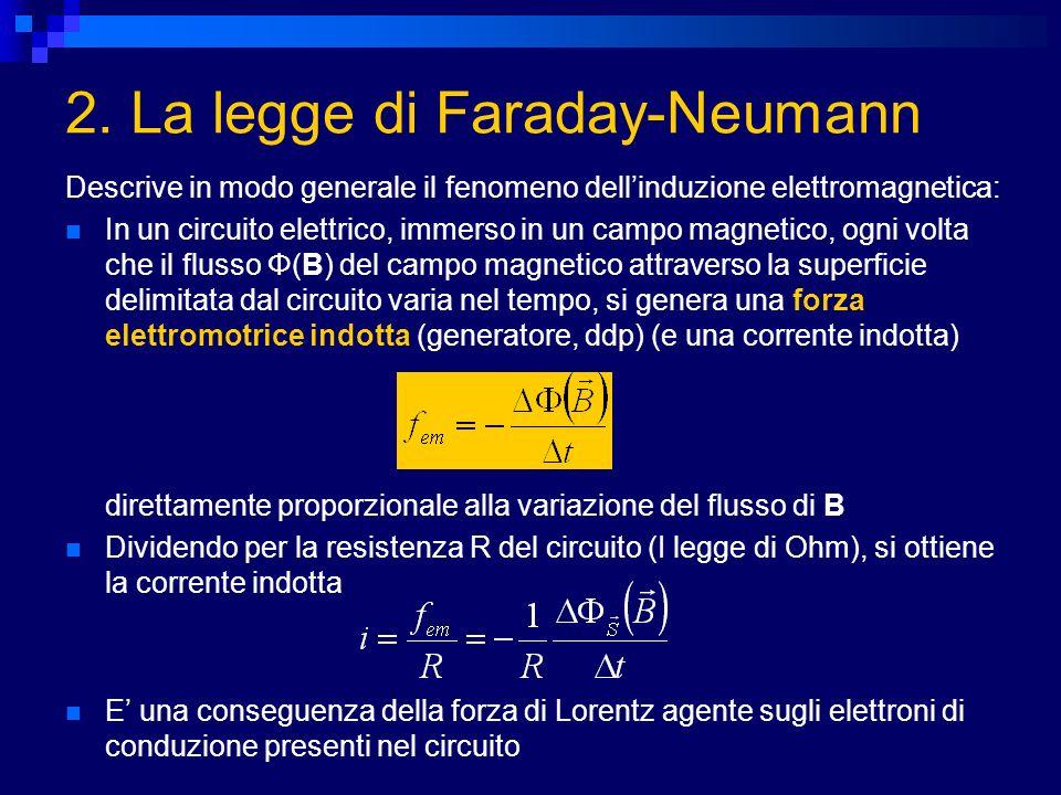 2. La legge di Faraday-Neumann