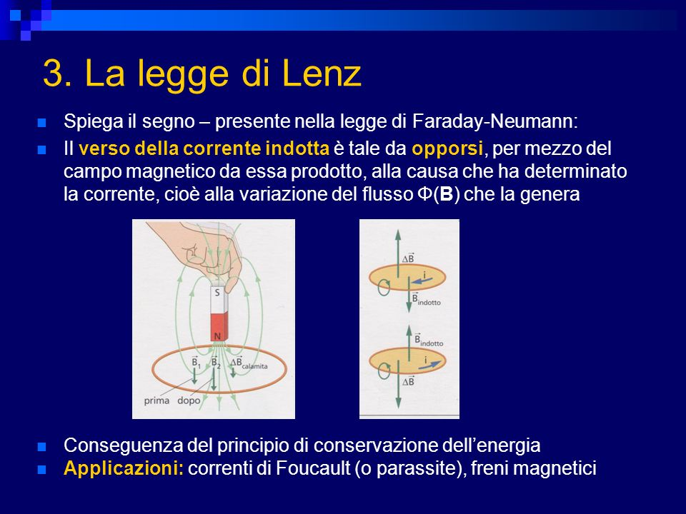 3. La legge di Lenz Spiega il segno – presente nella legge di Faraday-Neumann: