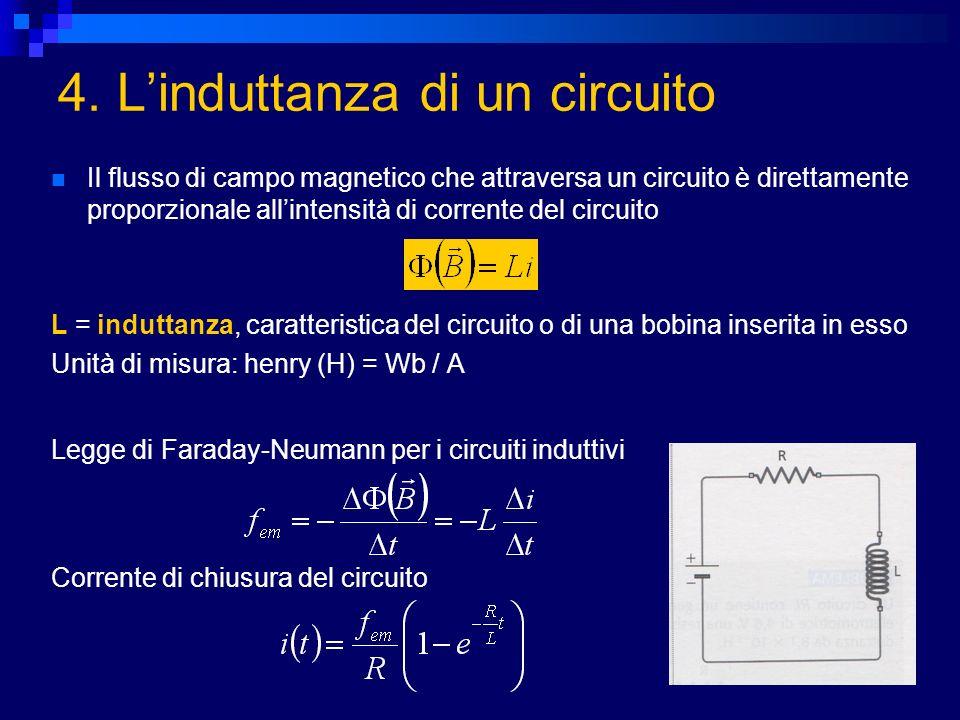 4. L'induttanza di un circuito