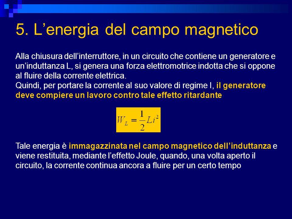 5. L'energia del campo magnetico