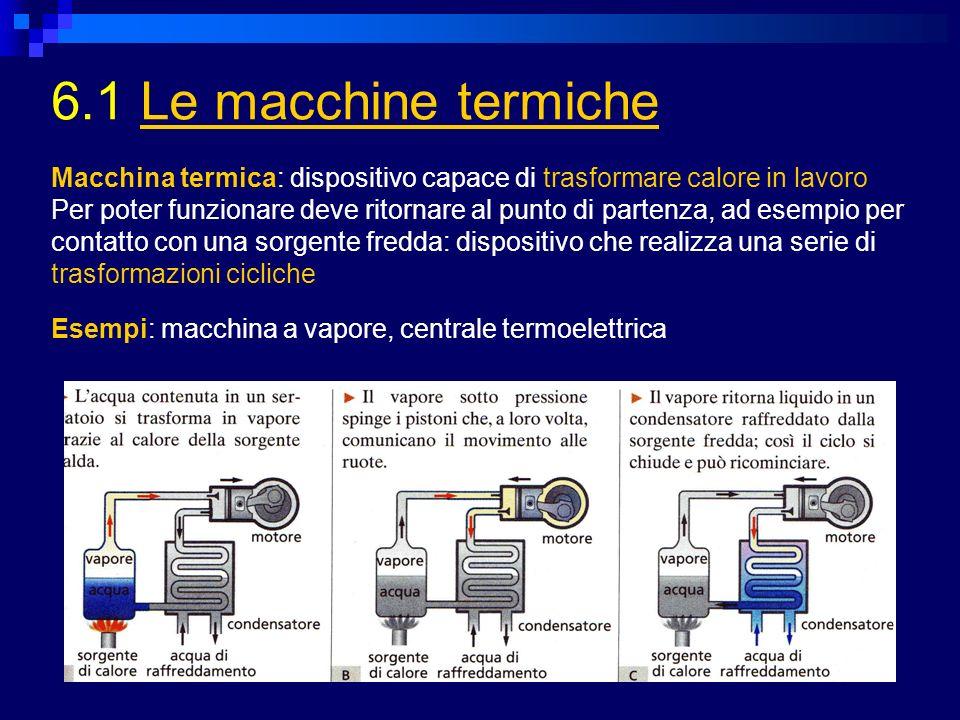 6.1 Le macchine termiche Macchina termica: dispositivo capace di trasformare calore in lavoro.