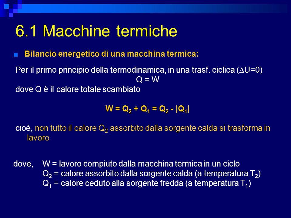 6.1 Macchine termiche Bilancio energetico di una macchina termica: