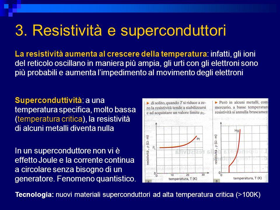 3. Resistività e superconduttori