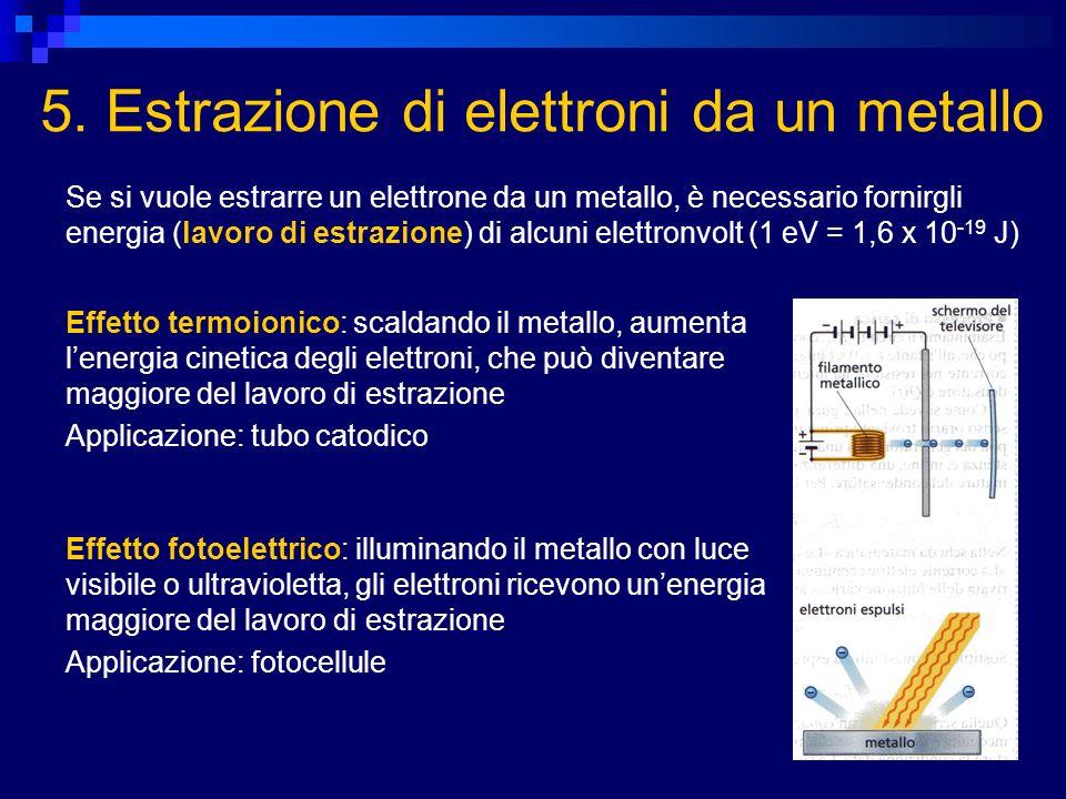 5. Estrazione di elettroni da un metallo