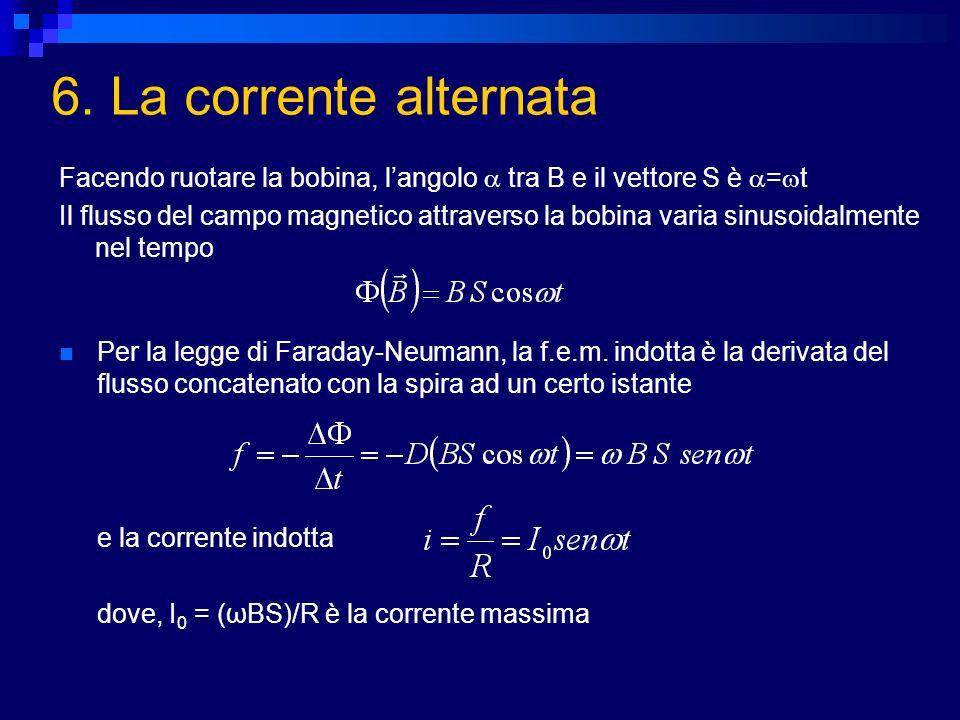 6. La corrente alternata Facendo ruotare la bobina, l'angolo  tra B e il vettore S è =t.