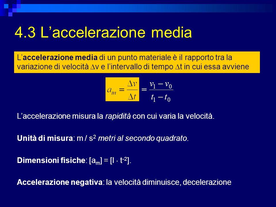 4.3 L'accelerazione media