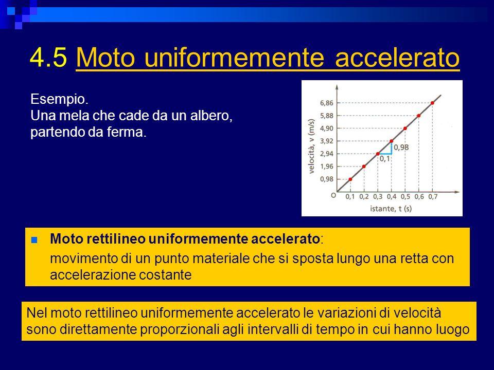 4.5 Moto uniformemente accelerato