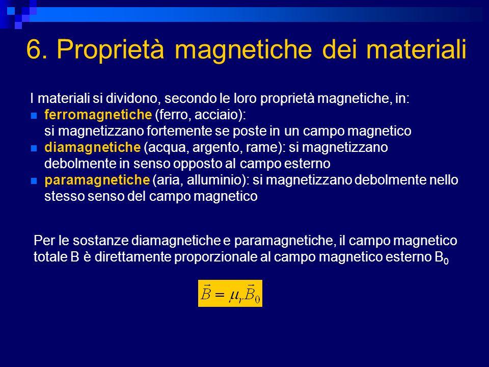 6. Proprietà magnetiche dei materiali