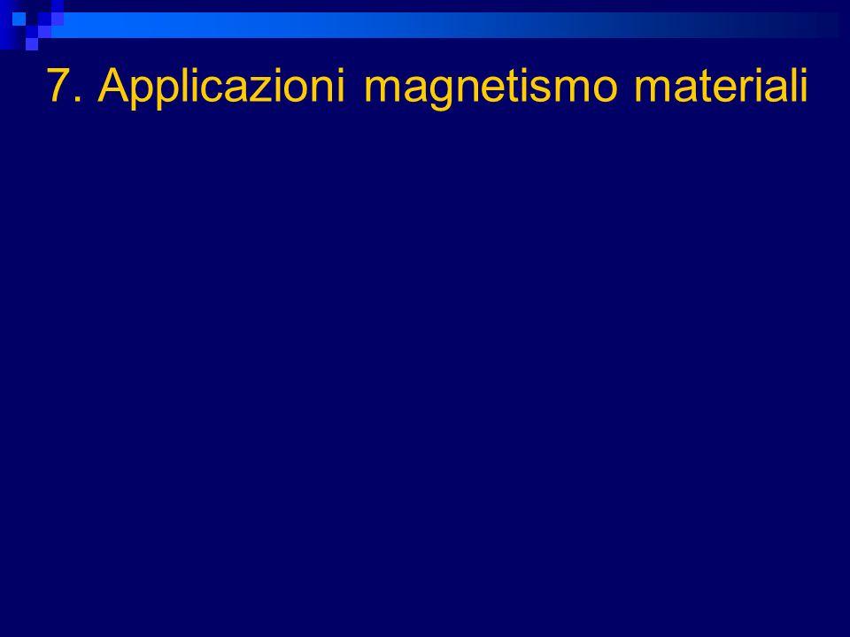 7. Applicazioni magnetismo materiali