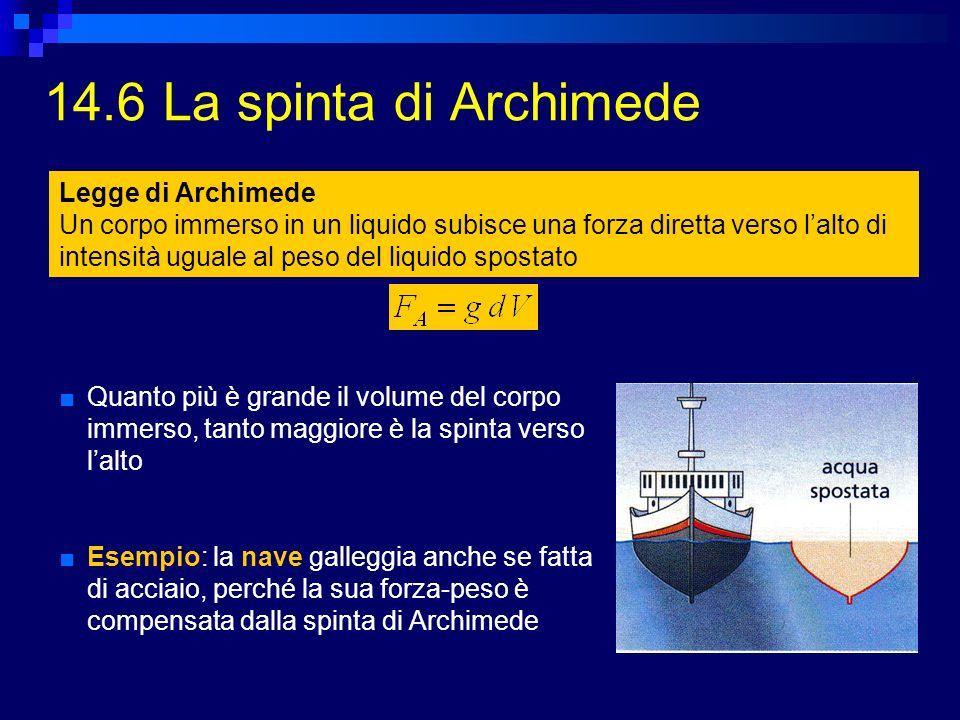 14.6 La spinta di Archimede Legge di Archimede