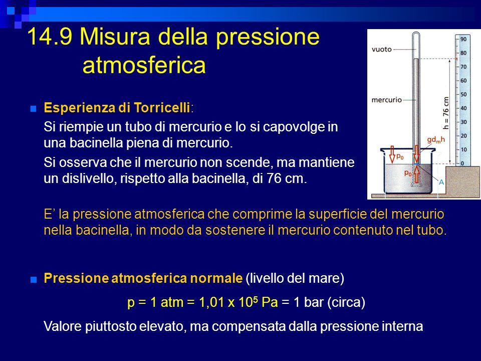 14.9 Misura della pressione atmosferica