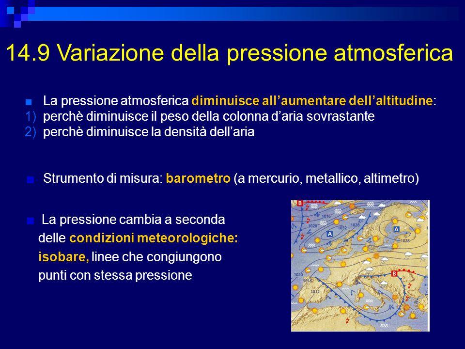 14.9 Variazione della pressione atmosferica