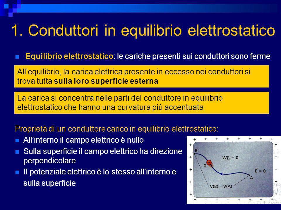 1. Conduttori in equilibrio elettrostatico