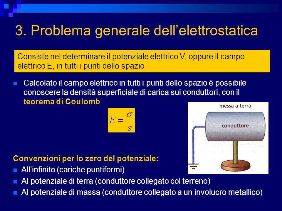 3. Problema generale dell'elettrostatica