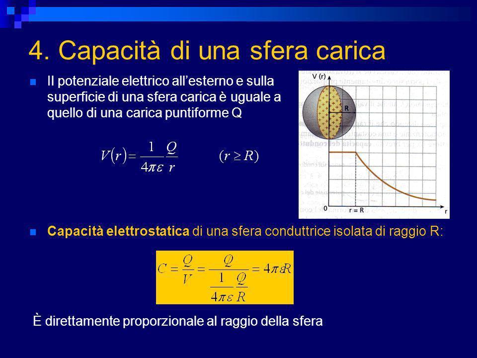 4. Capacità di una sfera carica