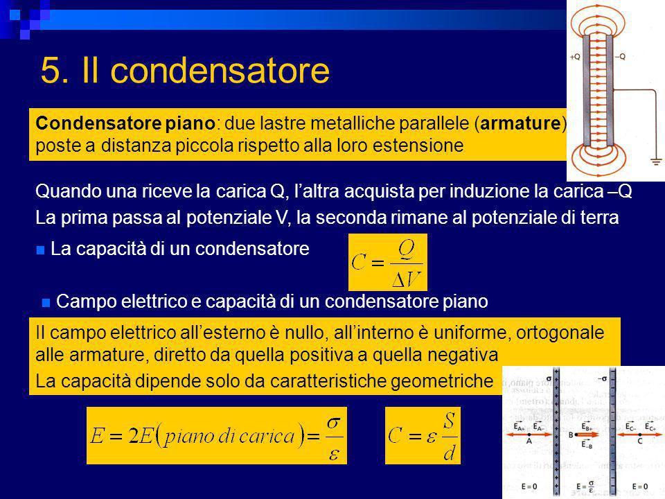 5. Il condensatore Condensatore piano: due lastre metalliche parallele (armature), poste a distanza piccola rispetto alla loro estensione.