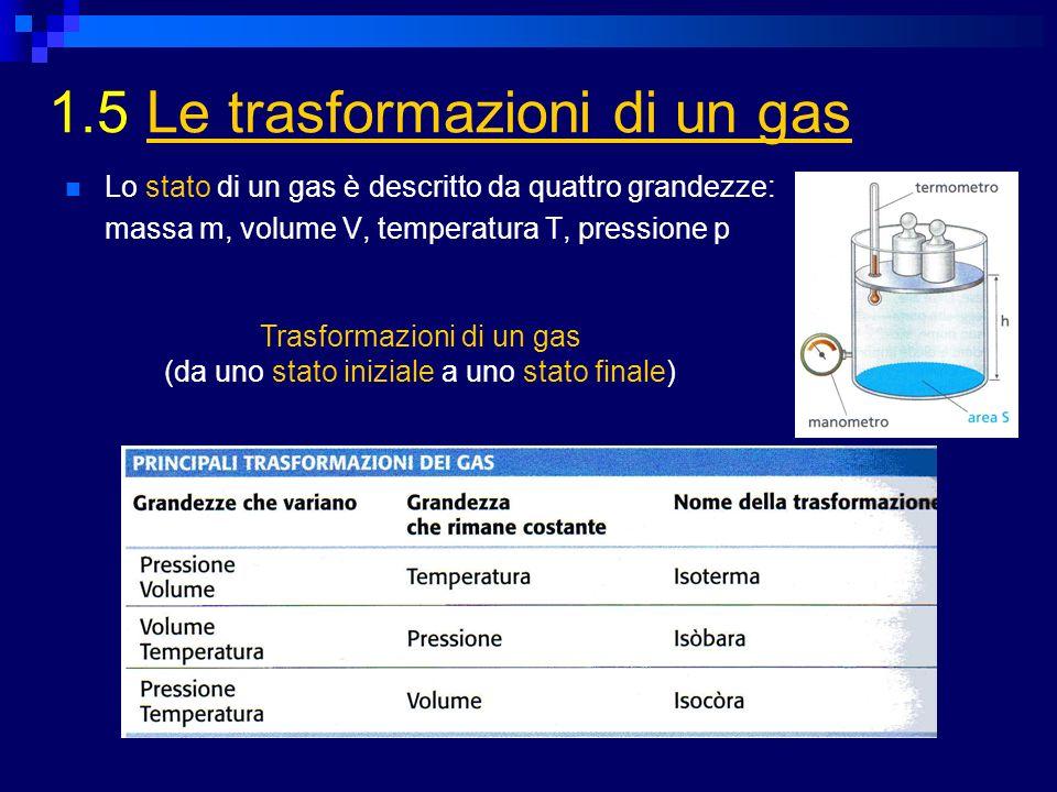 1.5 Le trasformazioni di un gas