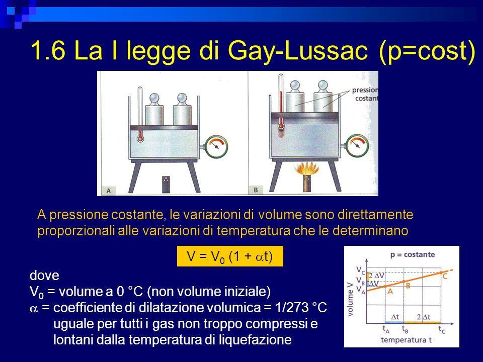 1.6 La I legge di Gay-Lussac (p=cost)