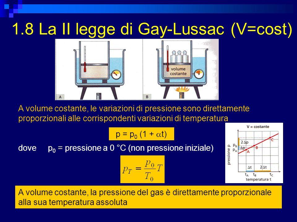 1.8 La II legge di Gay-Lussac (V=cost)