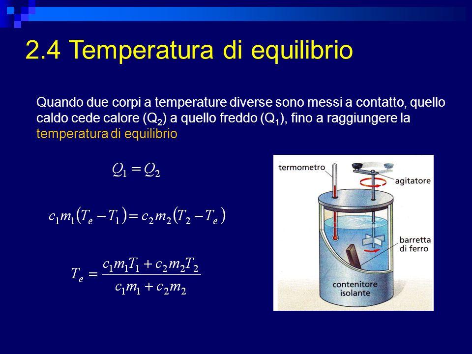 2.4 Temperatura di equilibrio