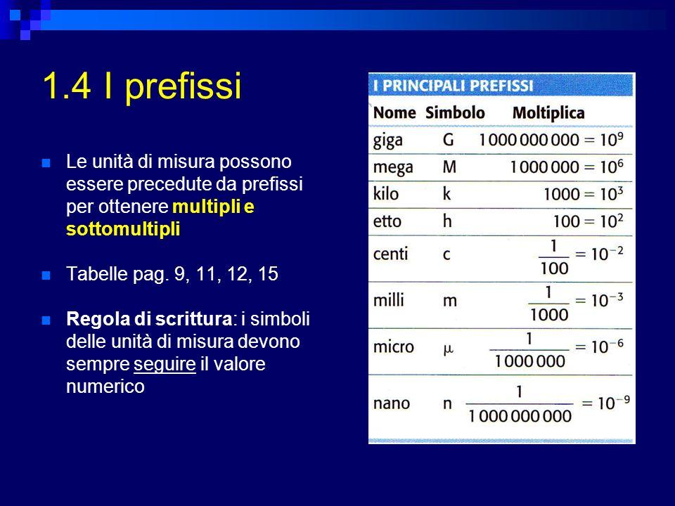 1.4 I prefissi Le unità di misura possono essere precedute da prefissi per ottenere multipli e sottomultipli.