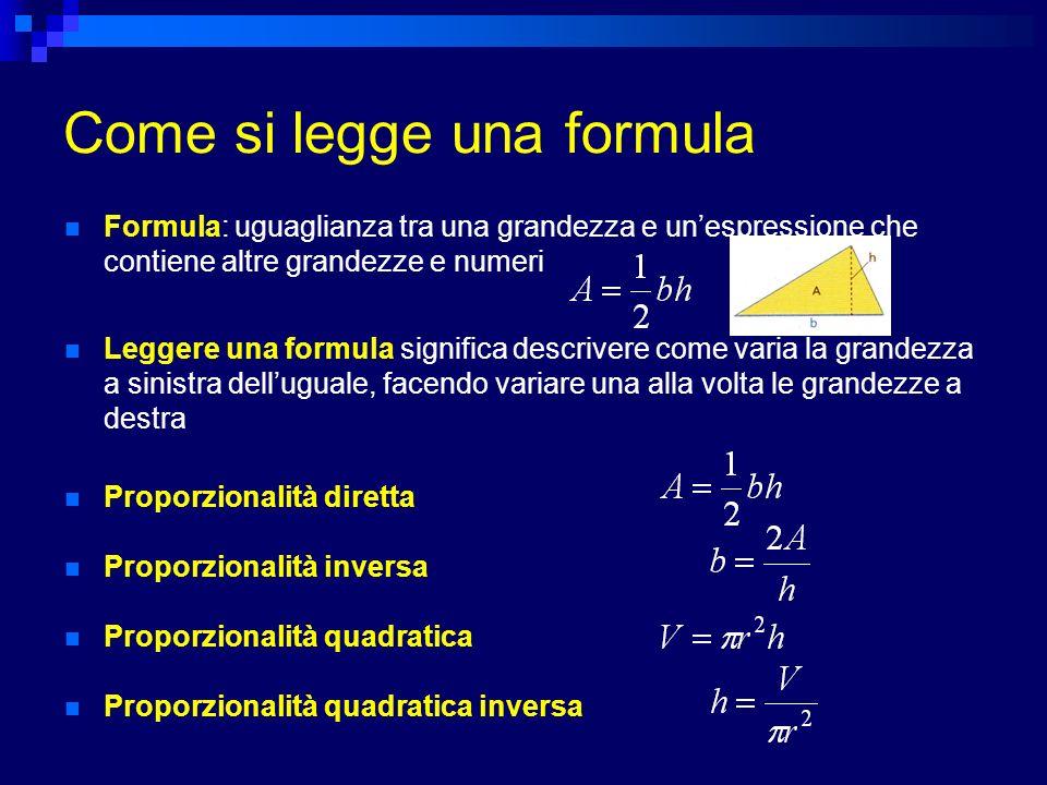 Come si legge una formula
