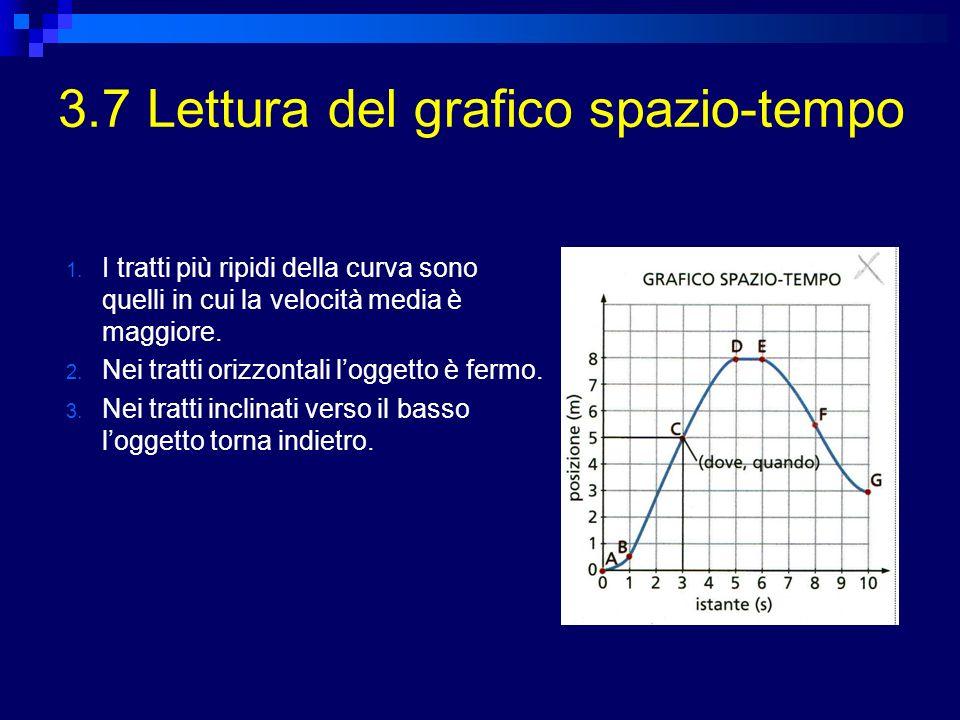3.7 Lettura del grafico spazio-tempo