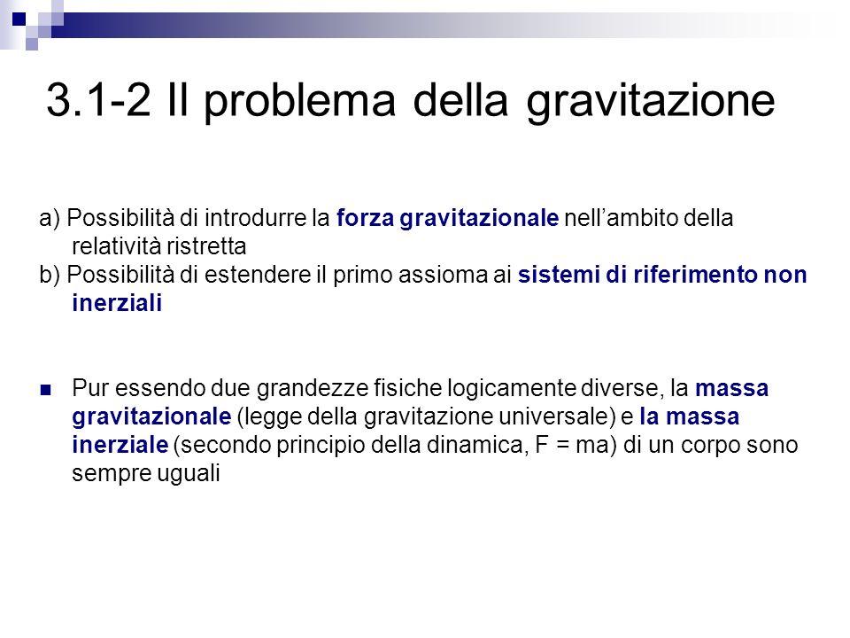 3.1-2 Il problema della gravitazione