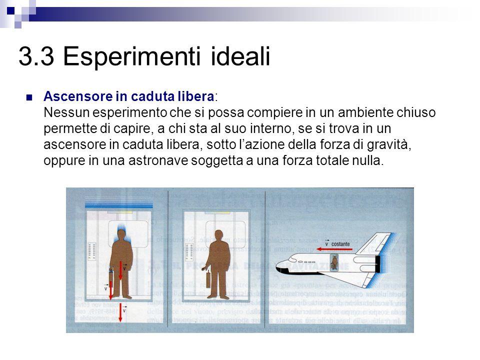 3.3 Esperimenti ideali Ascensore in caduta libera: