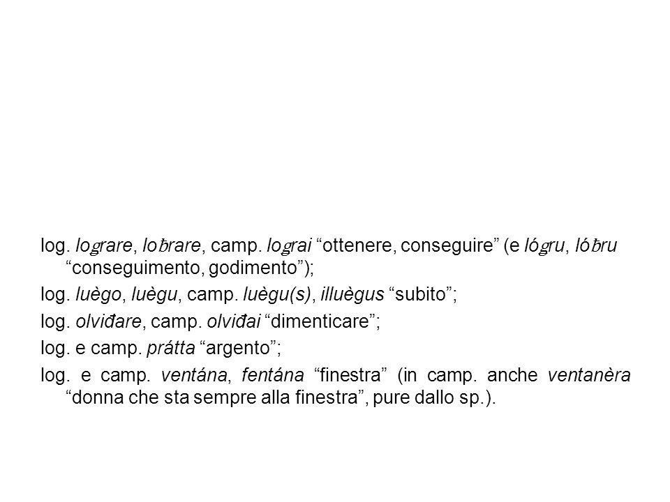 log. loǥrare, loƀrare, camp