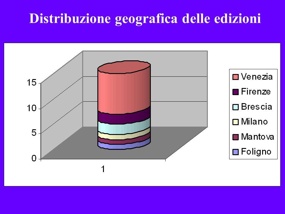 Distribuzione geografica delle edizioni