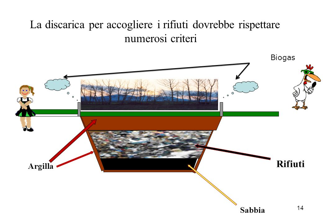 La discarica per accogliere i rifiuti dovrebbe rispettare numerosi criteri