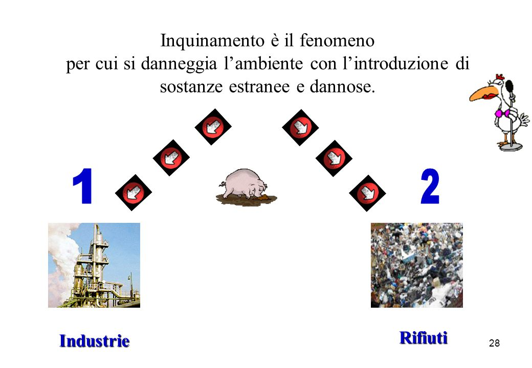 Inquinamento è il fenomeno per cui si danneggia l'ambiente con l'introduzione di sostanze estranee e dannose.