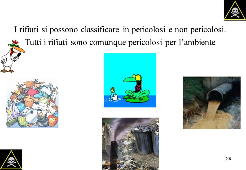 I rifiuti si possono classificare in pericolosi e non pericolosi.