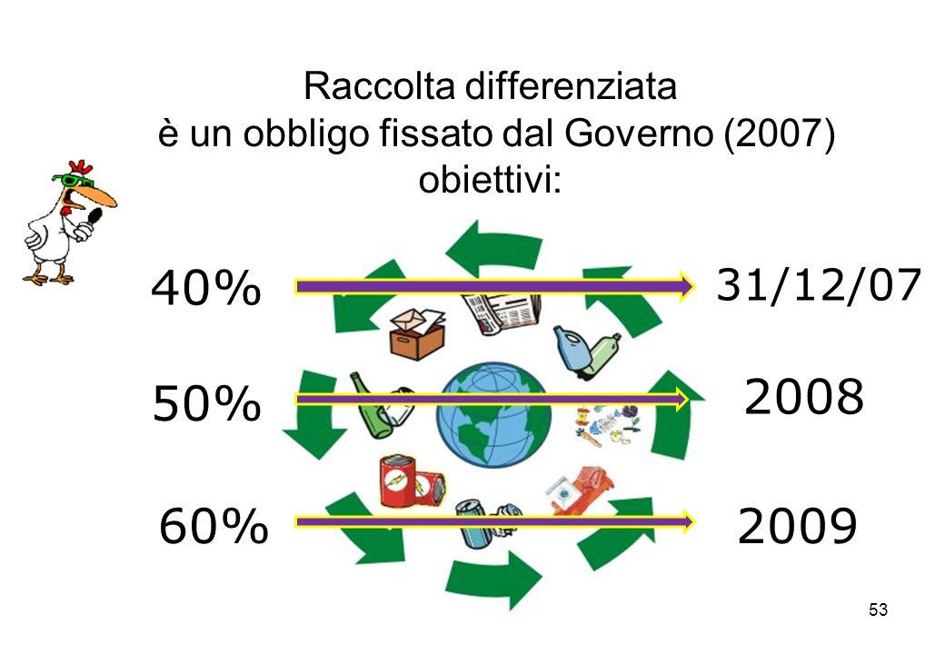 Raccolta differenziata è un obbligo fissato dal Governo (2007) obiettivi: